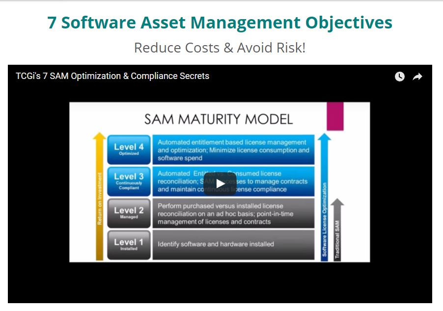 Software Asset Management (SAM) Optimization Webinar Replay