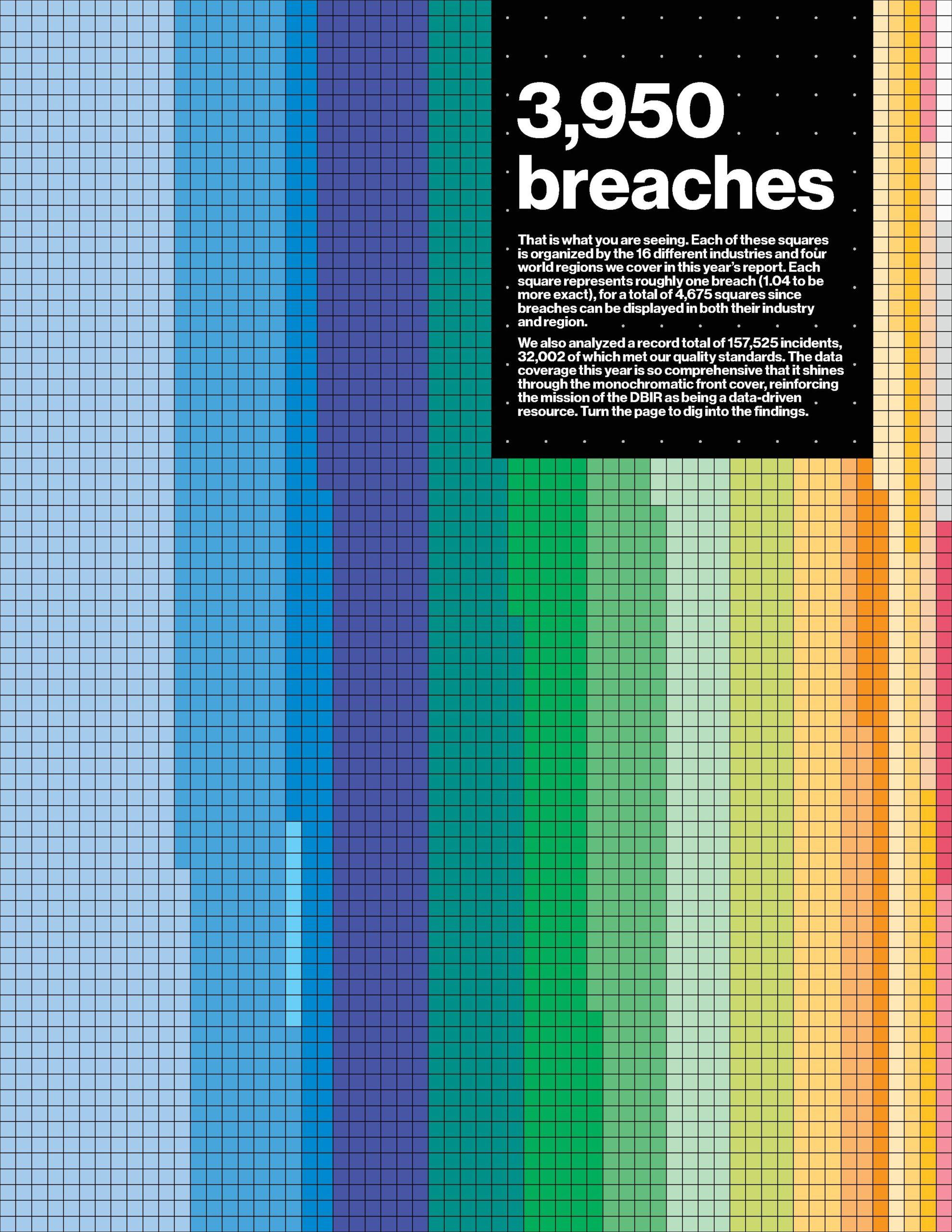 3,950 Breaches